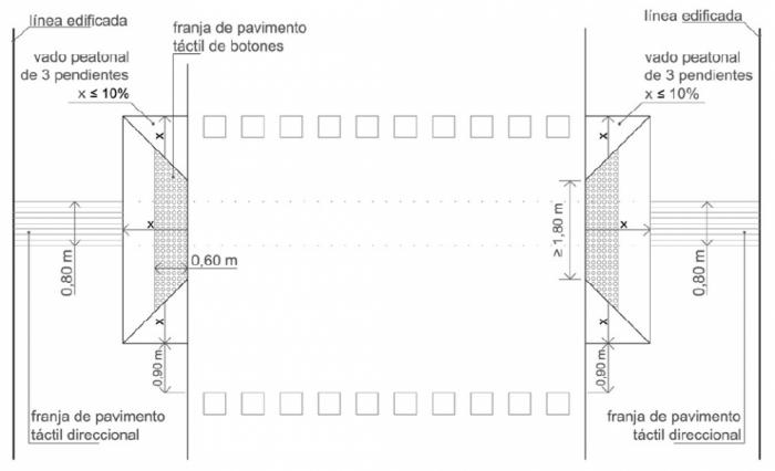 Roque Ferrer informa de les últimes modificacions de les obres dels carrers Garganes i Raspall no contemplades en projecte