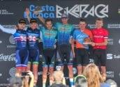 Ferreira-Becking i McConnel-Michiels guanyen la Costa Blanca Bike Race 2020