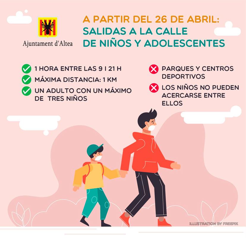 A partir de este domingo los menores de 14 años podrán salir una hora diaria a la calle