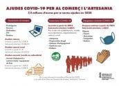 Comerç informa de les ajudes de Conselleria en matèria de comerç i artesania com a conseqüència de la Covid-19
