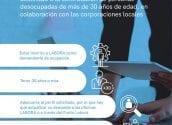 Fomento del Empleo informa de una próxima oferta de empleo en el municipio para mayores de 30 años