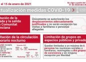 Actualització de mesures COVID-19 que entren en vigor a partir del dilluns 21 de desembre