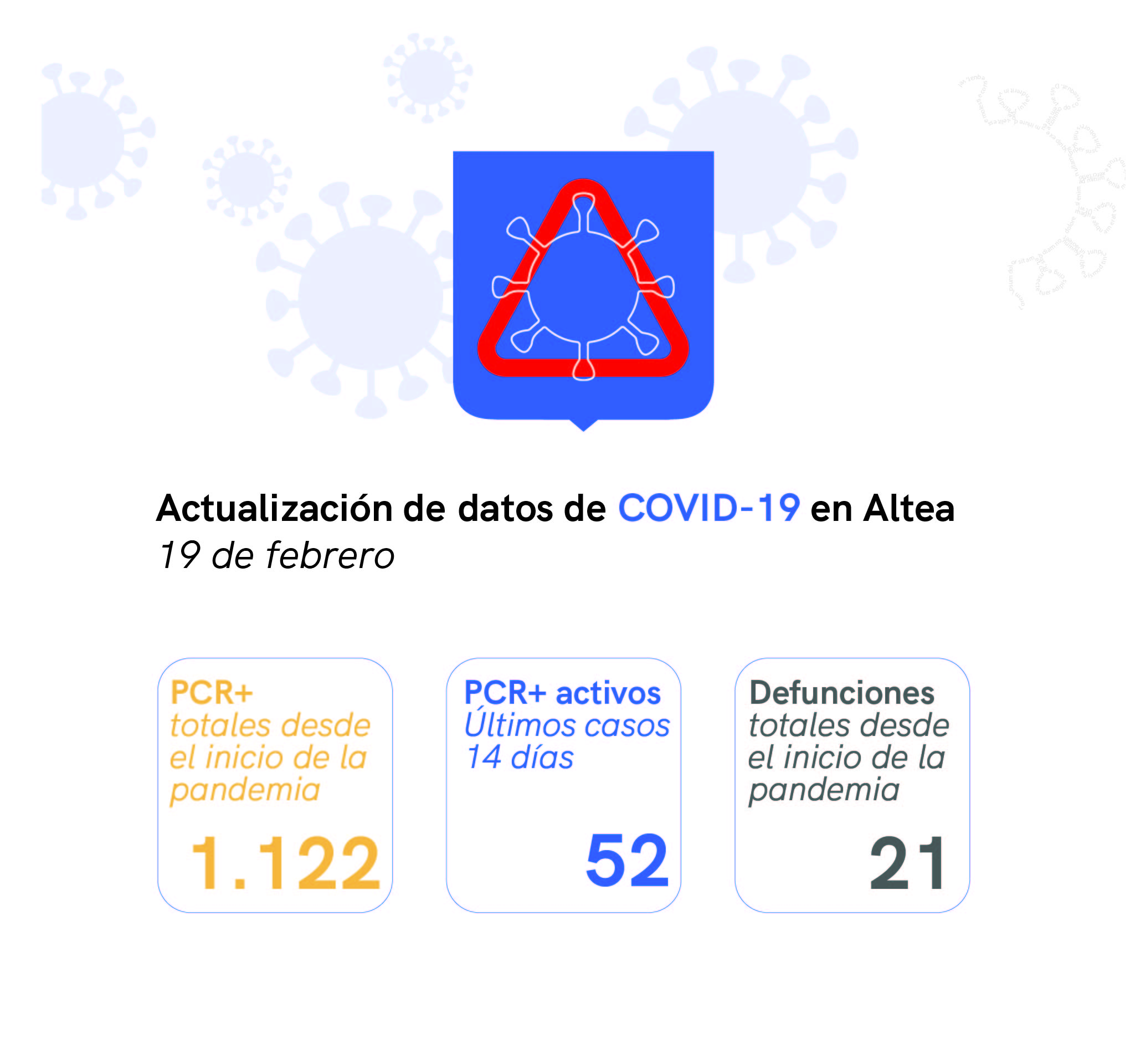 Situación actual de COVID-19 en Altea