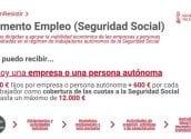 L'Ajuntament informa de les ajudes directes de la Generalitat per als sectors més afectats per la pandèmia.