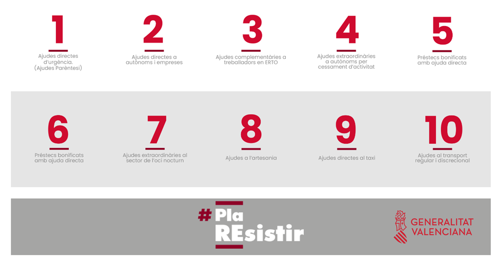 El Ayuntamiento de Altea presenta una guía con las ayudas del Plan Resistir