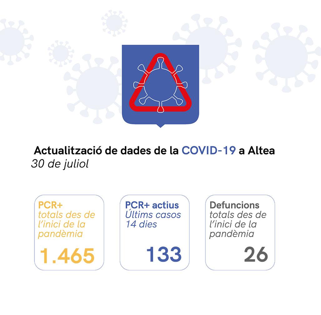 Situació de COVID-19 a Altea a 30/07/2021