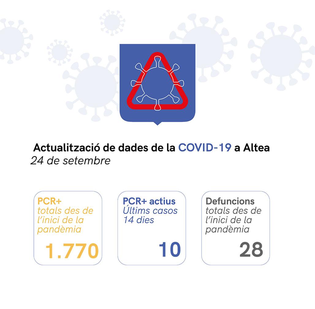 Situació de COVID-19 a Altea a 24/09/2021
