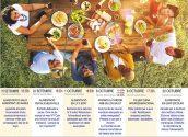 Continuen les jornades sobre nutrició i benestar en col·laboració amb Xarxa Salut
